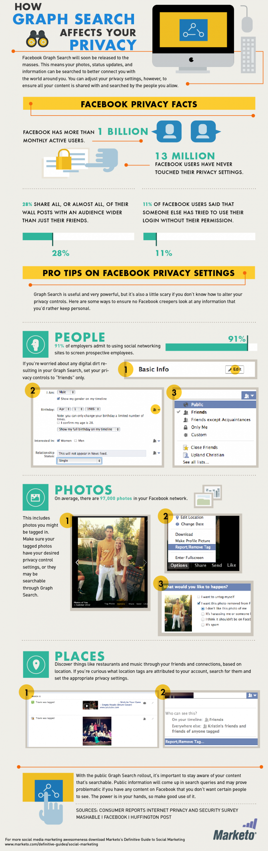 Facebook Graph Search Privacy