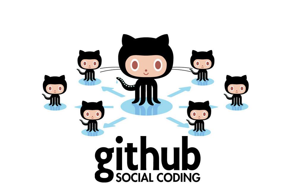 Backup Public GitHub Gists