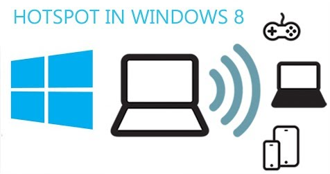Create a hotspot with your windows 8 computer