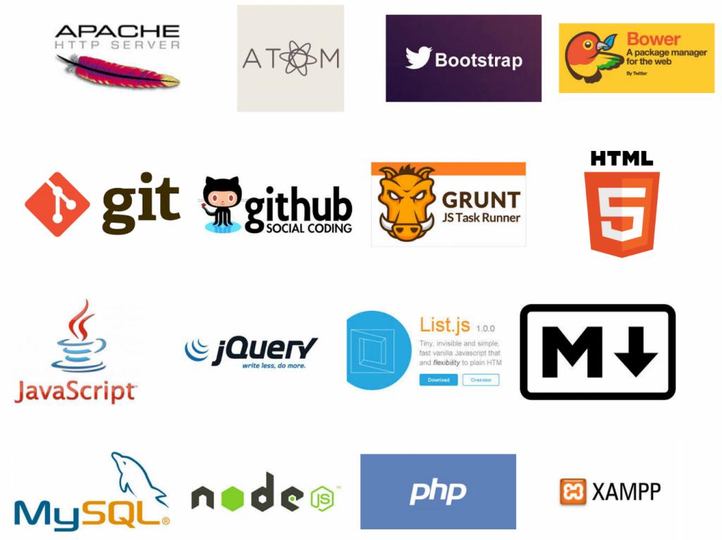 Janik Vonrotz - Let's write a Laravel application – Project