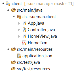 Client Eclipse Filestructure