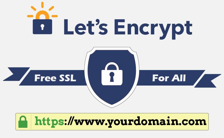 Configure Let's Encrypt auto renewal for certificates