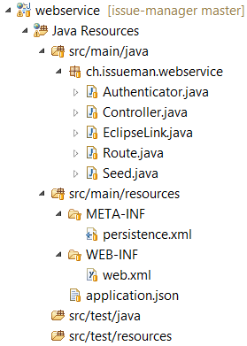 Webservice Eclipse Filestructure
