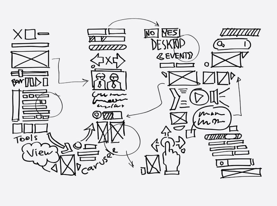 Chatbot dialog design – a best practice proposal